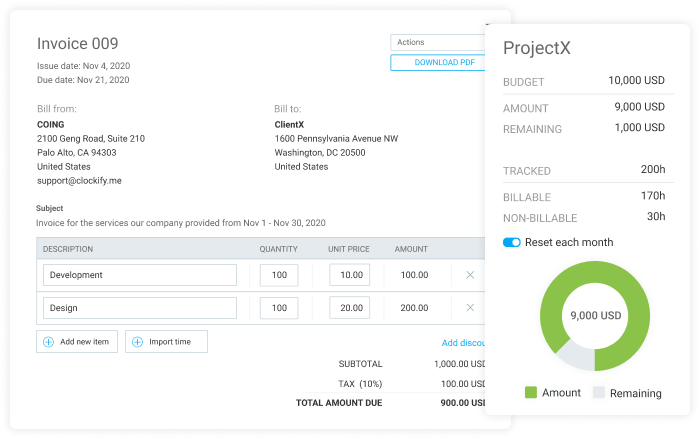 Project budget and invoicing