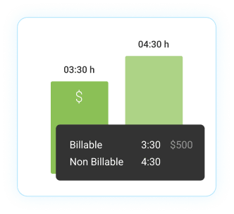 Compare billable and nonbillable time