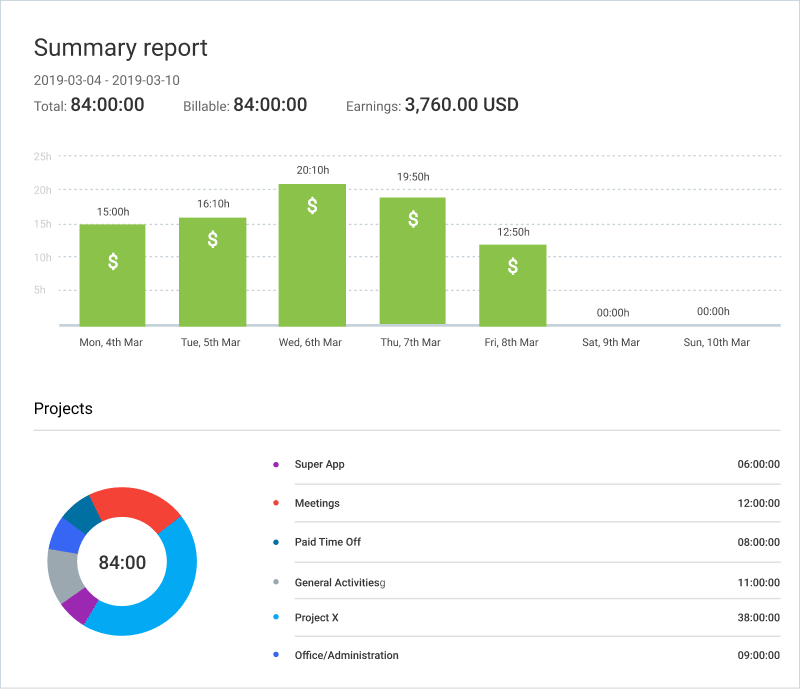You can export or share the report with your accountant or client