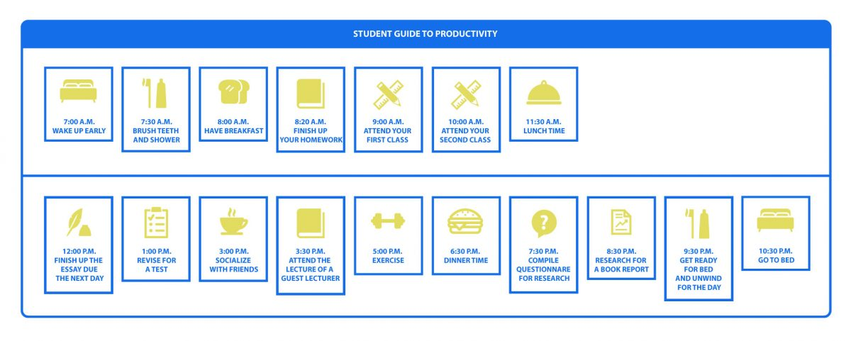 Student-Guide-to-Productivity-Schedule