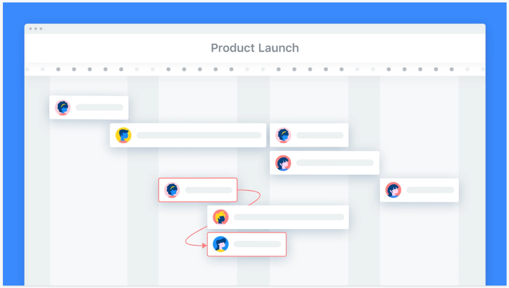 How to best track time in Asana – Clockify Blog