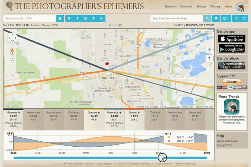 the photographer's ephemeris 1