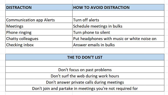 distraction sheet