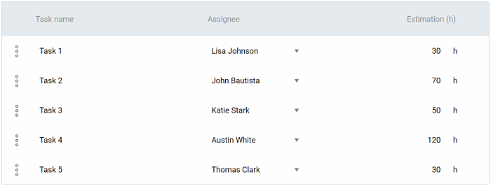 Assigned tasks with estimates in Clockify