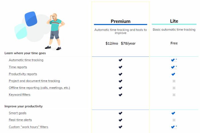 Rescue_Time-pricing-min