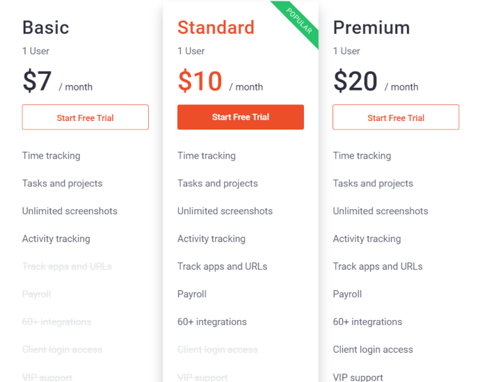 Time_Doctor-pricing-min