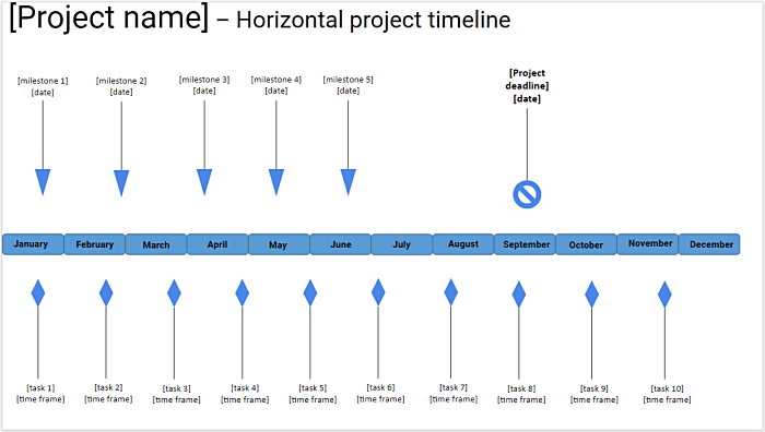 Horizontal project timelines
