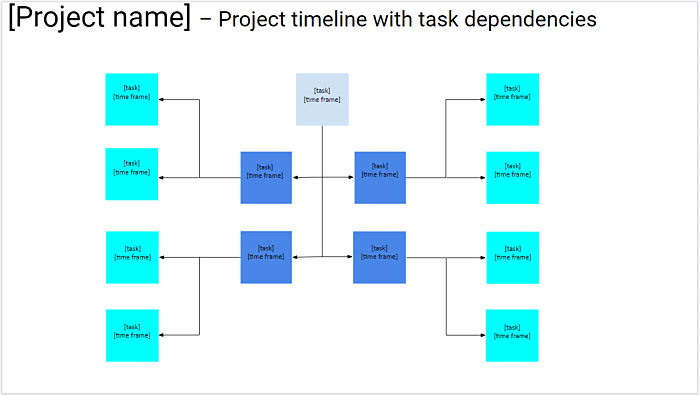 Project timeline with task dependancies