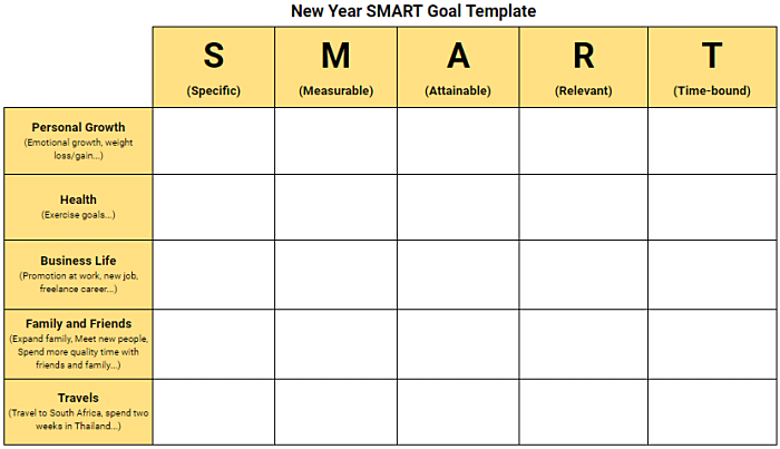 New Year SMART Goal Template