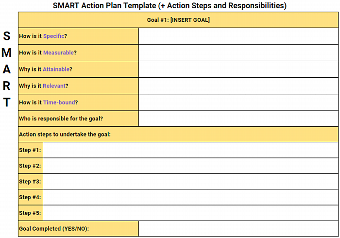 SMART Action Plan Template (+ Action Steps and Responsibilities)