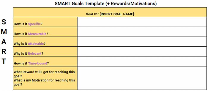 SMART Goals Template (+ Rewards.Motivation)