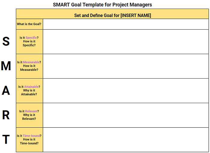 SMART goal template for project managers