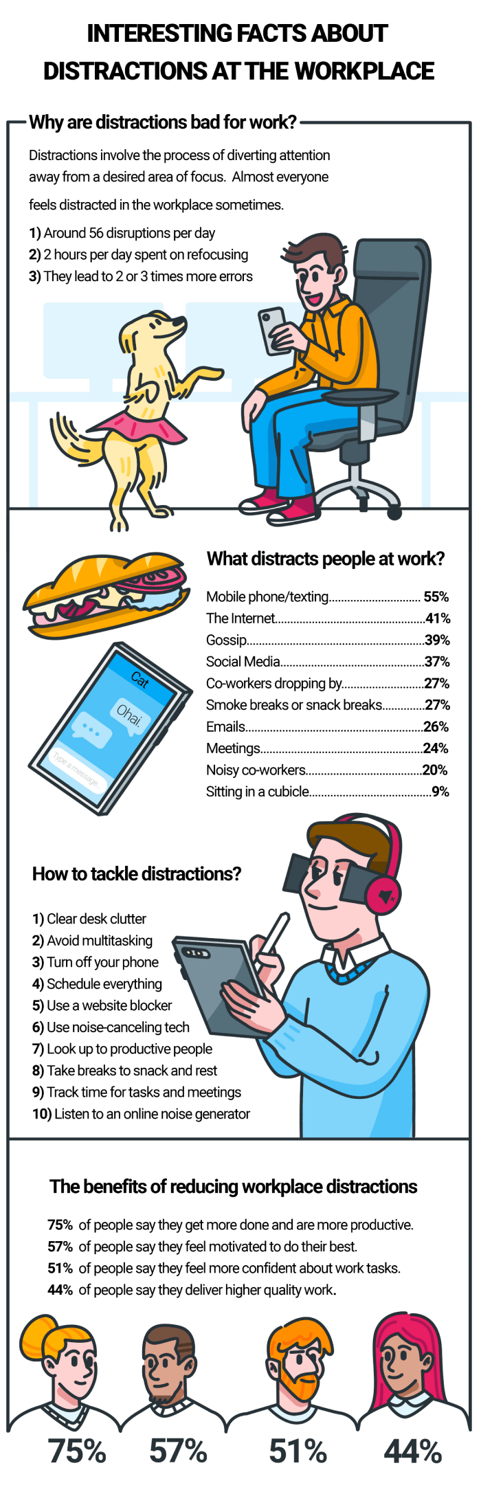 Workplace distractions infographic