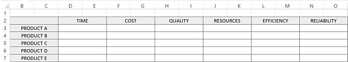 Empty Excel KPI dashboard