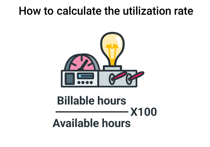 billable non-billable hours formula