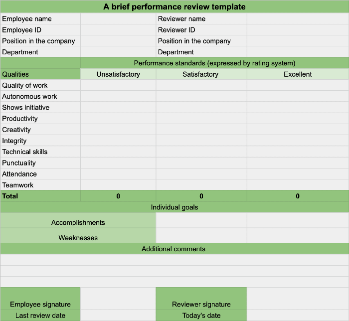 A brief performance review template