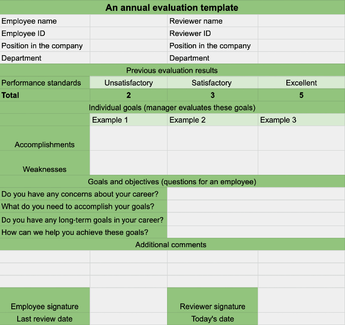 An annual evaluation template