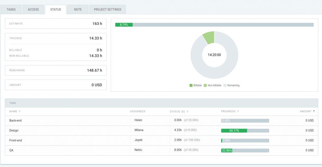 tracking project estimates