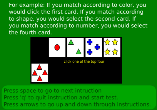 The Wisconsin Card Sorting Test (WCST)