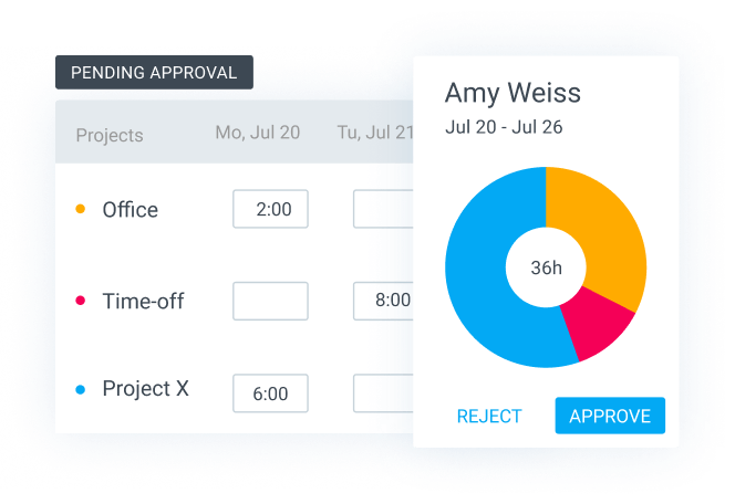 submit-approve-timesheets