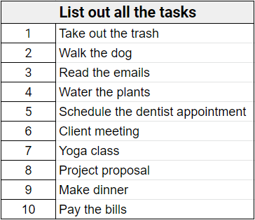 list tasks