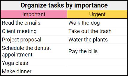 organize tasks by importance