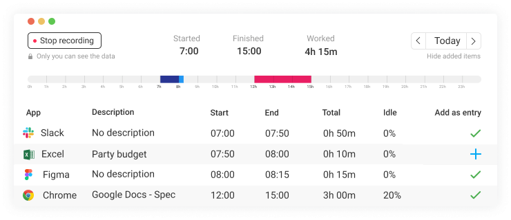 auto time tracker