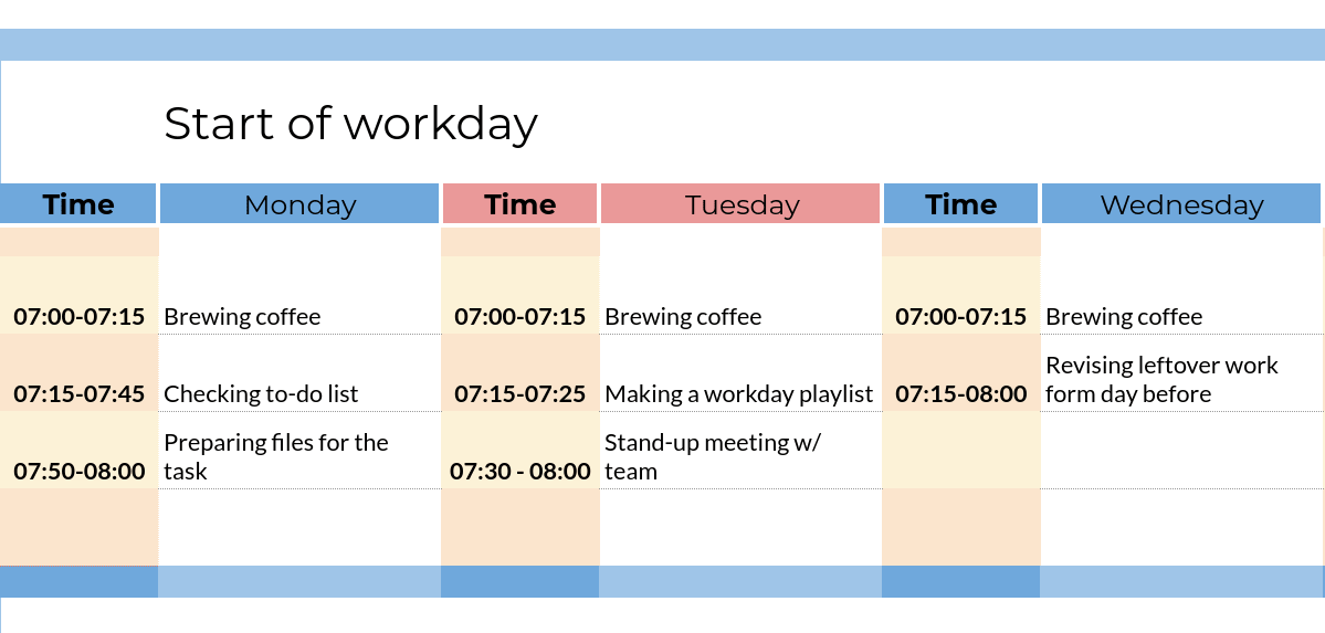 start of workday