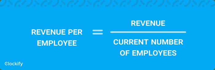 Revenue_per_employee
