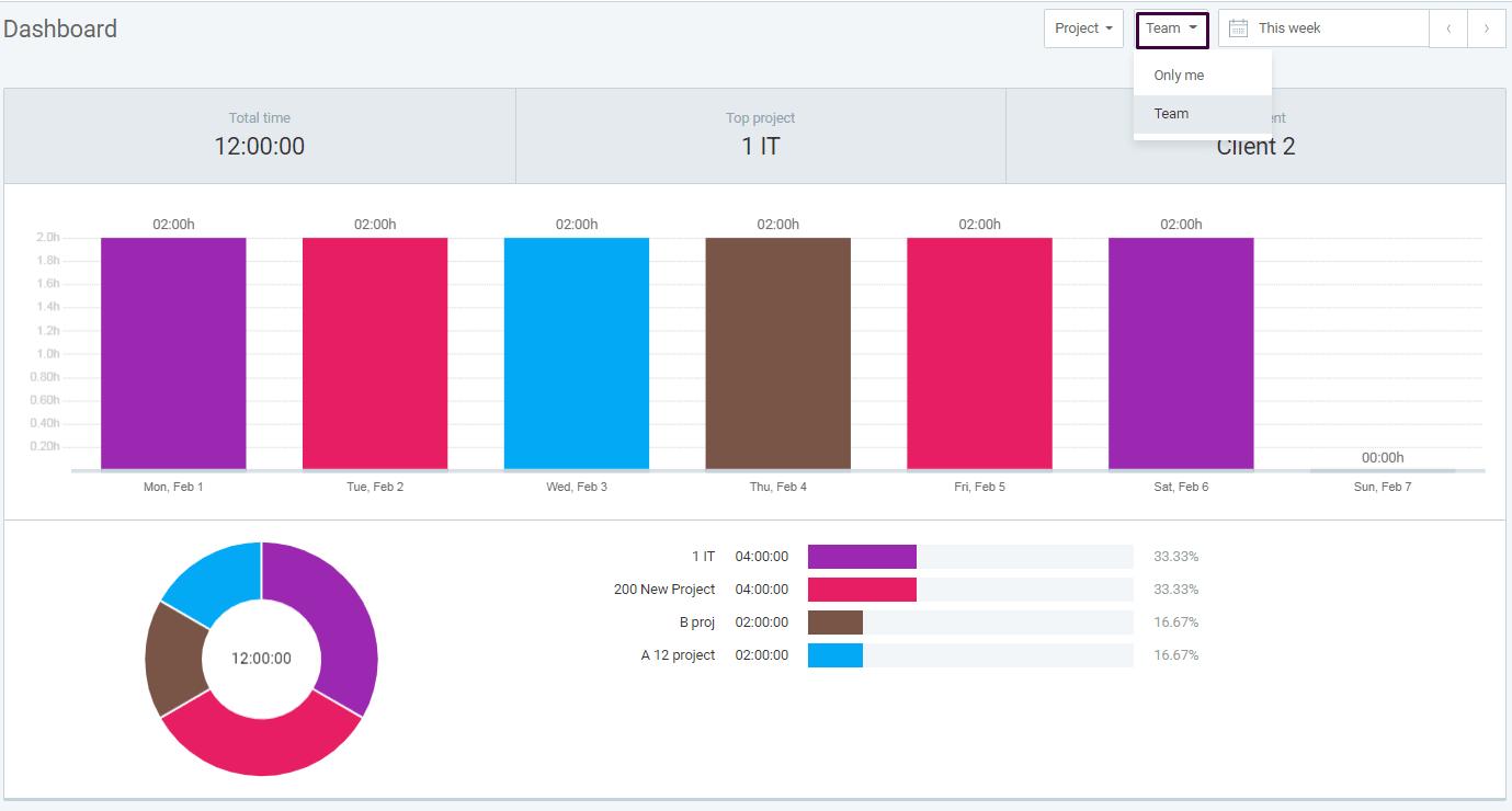 team-dashboard