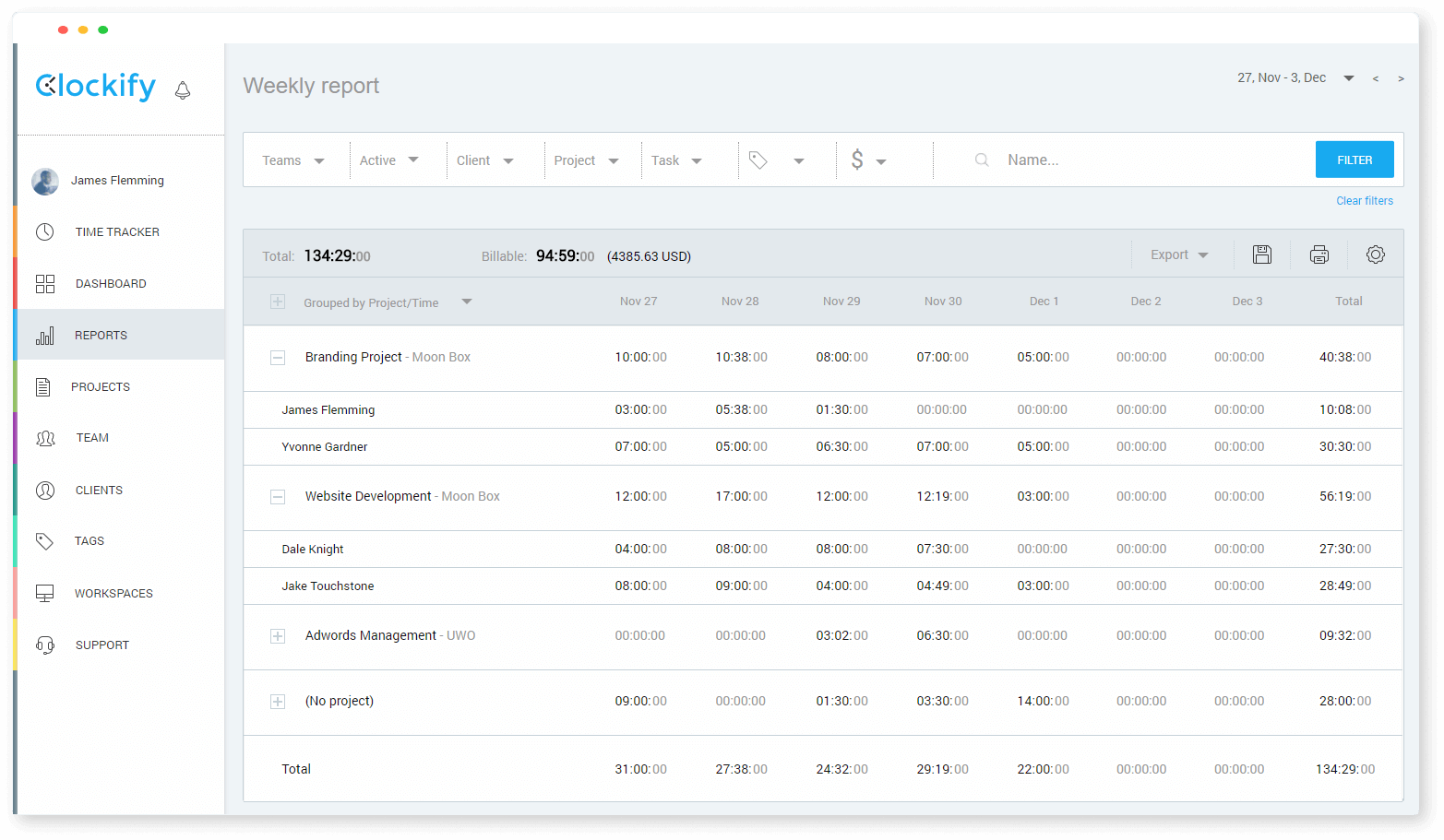 Weekly time report for each user in Clockify