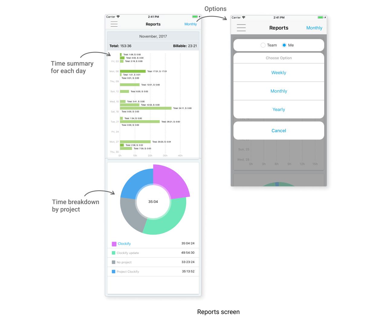 iOS Clockify app: Reports screen
